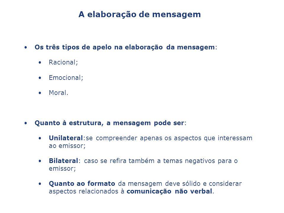 Os três tipos de apelo na elaboração da mensagem: Racional; Emocional; Moral. Quanto à estrutura, a mensagem pode ser: Unilateral:se compreender apena