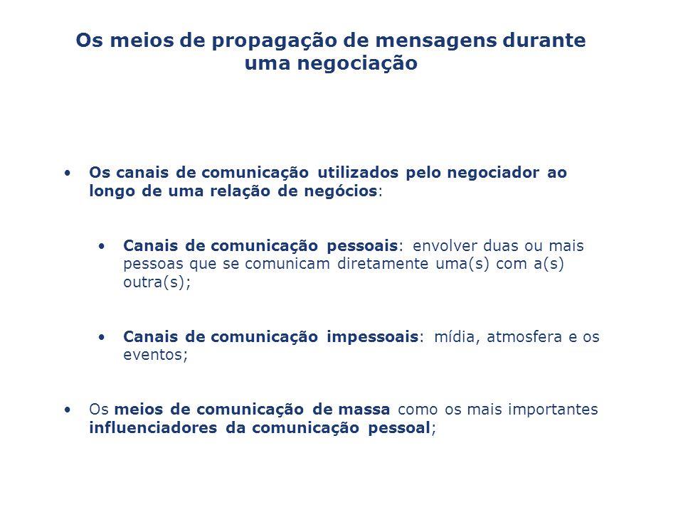 Os canais de comunicação utilizados pelo negociador ao longo de uma relação de negócios: Canais de comunicação pessoais: envolver duas ou mais pessoas