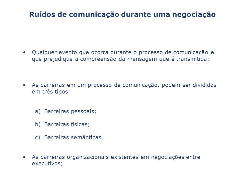 Capa da Obra Qualquer evento que ocorra durante o processo de comunicação e que prejudique a compreensão da mensagem que é transmitida; As barreiras e