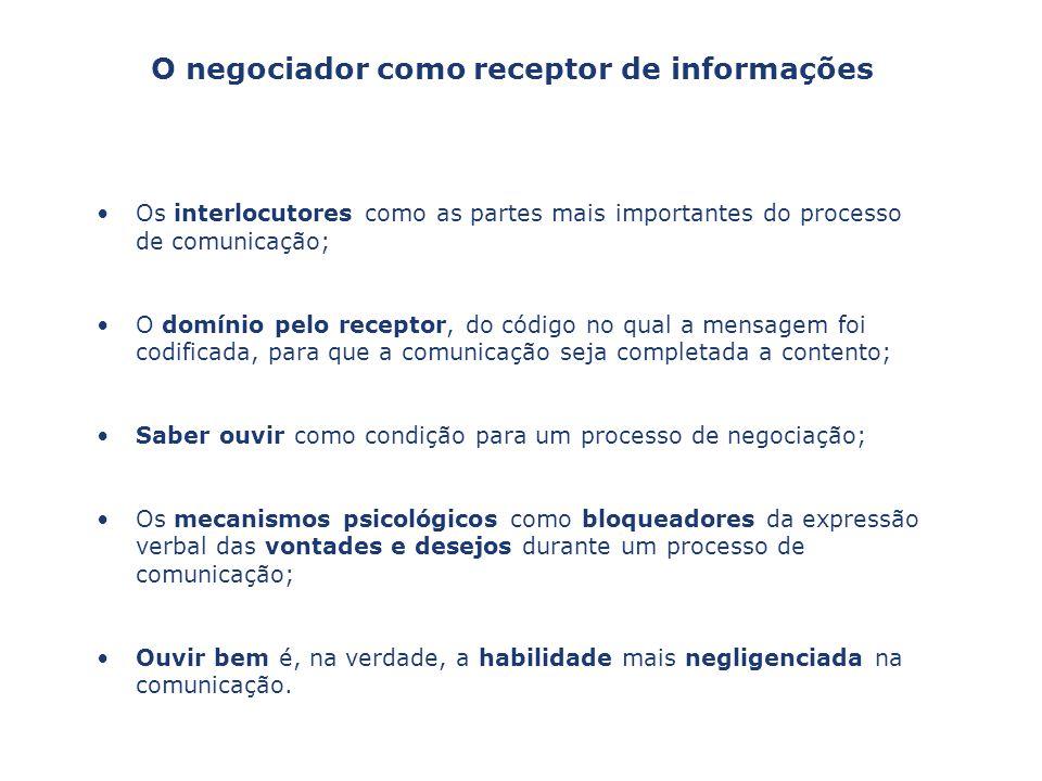 Os interlocutores como as partes mais importantes do processo de comunicação; O domínio pelo receptor, do código no qual a mensagem foi codificada, pa