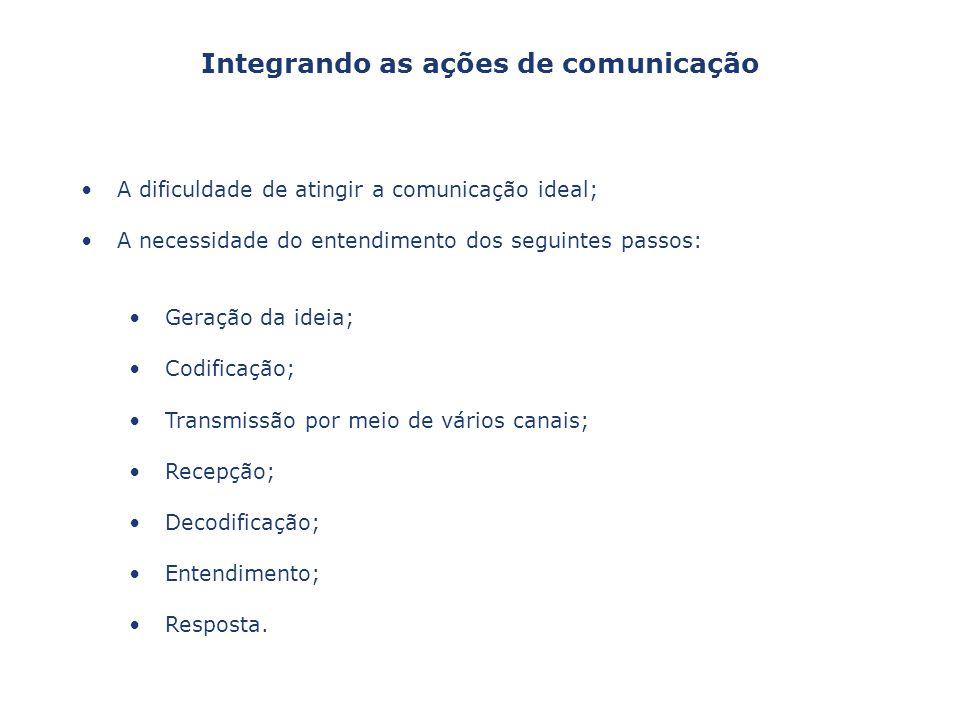 A dificuldade de atingir a comunicação ideal; A necessidade do entendimento dos seguintes passos: Geração da ideia; Codificação; Transmissão por meio