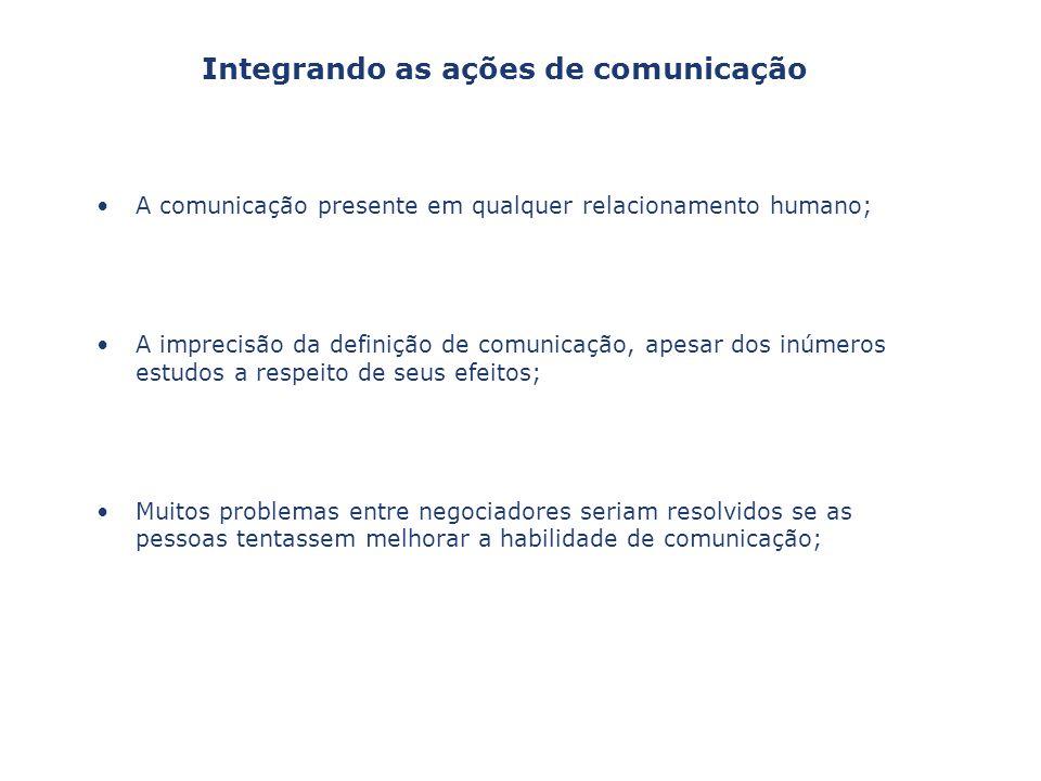 A comunicação presente em qualquer relacionamento humano; A imprecisão da definição de comunicação, apesar dos inúmeros estudos a respeito de seus efe