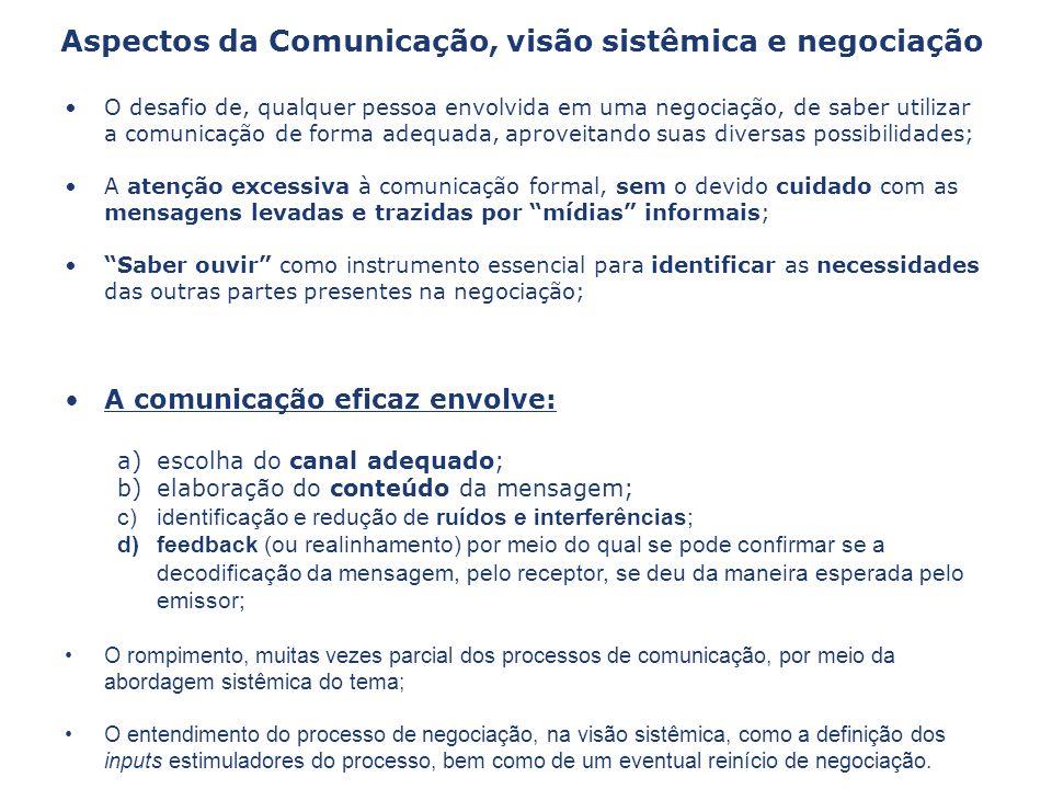 O desafio de, qualquer pessoa envolvida em uma negociação, de saber utilizar a comunicação de forma adequada, aproveitando suas diversas possibilidade