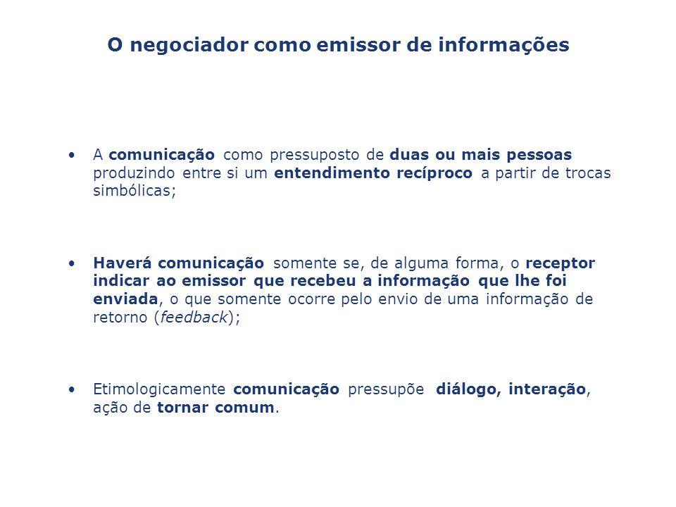A comunicação como pressuposto de duas ou mais pessoas produzindo entre si um entendimento recíproco a partir de trocas simbólicas; Haverá comunicação