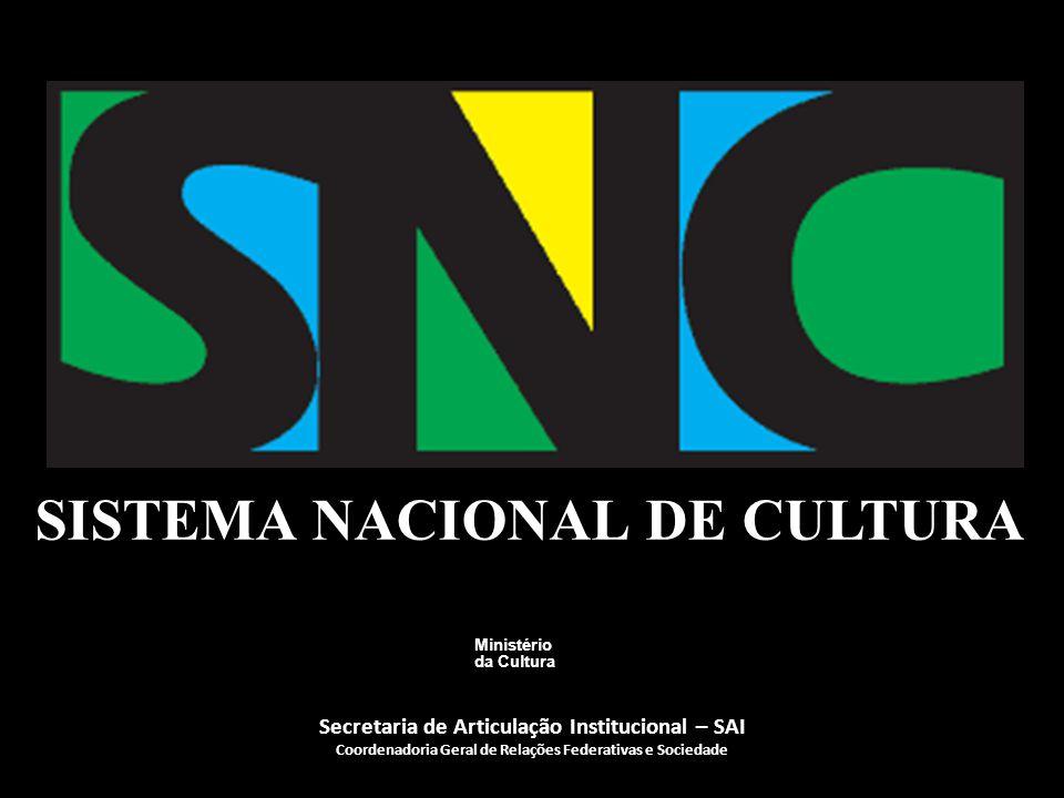 SISTEMA NACIONAL DE CULTURA Secretaria de Articulação Institucional – SAI Coordenadoria Geral de Relações Federativas e Sociedade Ministério da Cultur