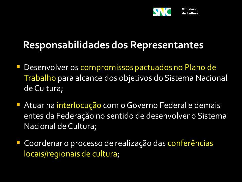 Responsabilidades dos Representantes  Desenvolver os compromissos pactuados no Plano de Trabalho para alcance dos objetivos do Sistema Nacional de Cu