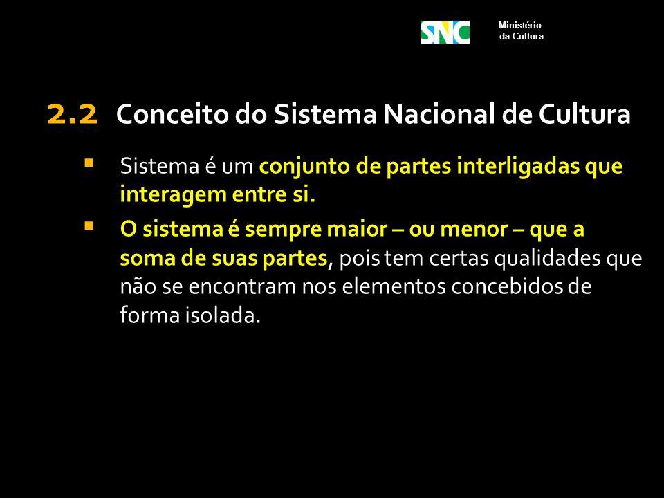 2.2 Conceito do Sistema Nacional de Cultura  Sistema é um conjunto de partes interligadas que interagem entre si.  O sistema é sempre maior – ou men