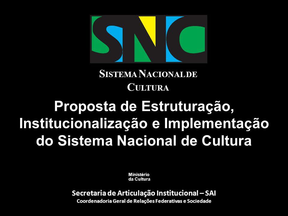 Secretaria de Articulação Institucional – SAI Coordenadoria Geral de Relações Federativas e Sociedade S ISTEMA N ACIONAL DE C ULTURA Proposta de Estru