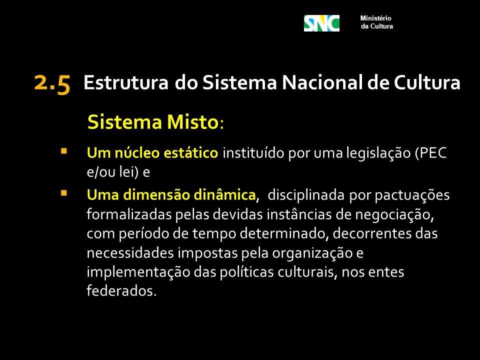 2.5 Estrutura do Sistema Nacional de Cultura Sistema Misto:  Um núcleo estático instituído por uma legislação (PEC e/ou lei) e  Uma dimensão dinâmic