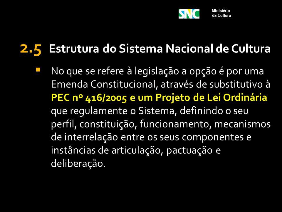 2.5 Estrutura do Sistema Nacional de Cultura  No que se refere à legislação a opção é por uma Emenda Constitucional, através de substitutivo à PEC nº