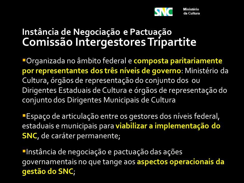 Instância de Negociação e Pactuação Comissão Intergestores Tripartite  Organizada no âmbito federal e composta paritariamente por representantes dos
