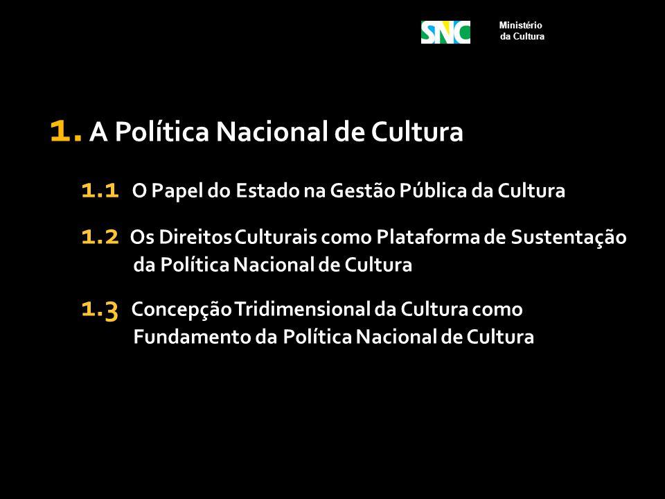 1. A Política Nacional de Cultura 1.1 O Papel do Estado na Gestão Pública da Cultura 1.2 Os Direitos Culturais como Plataforma de Sustentação da Polít