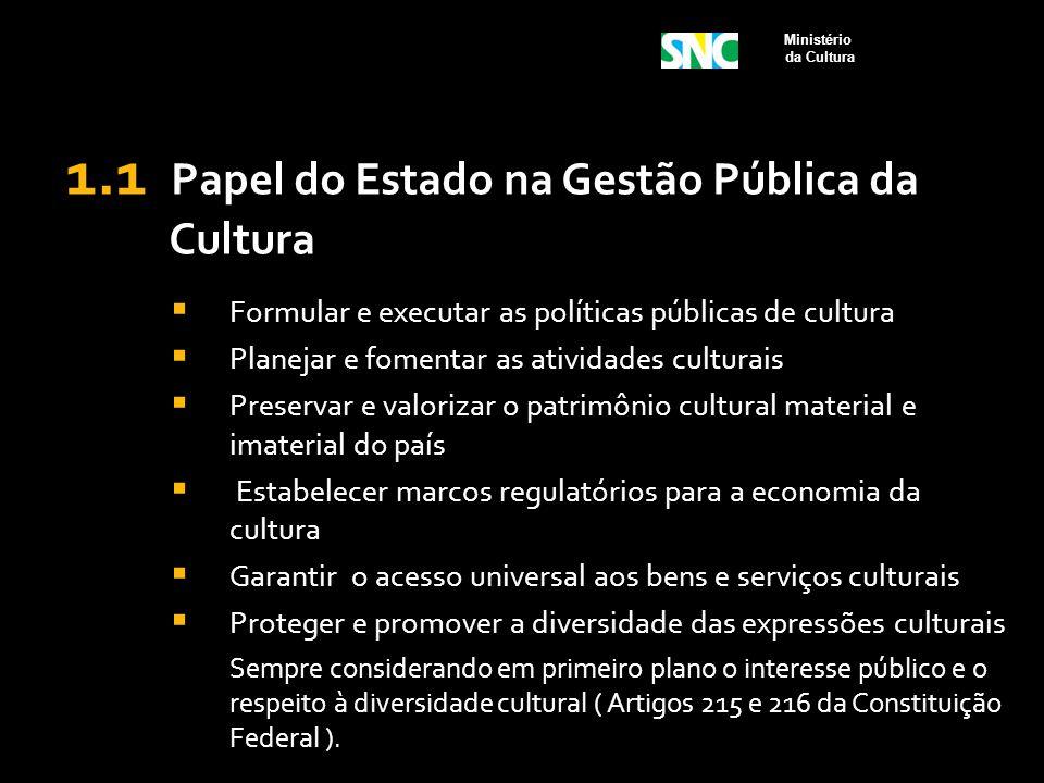 1.1 Papel do Estado na Gestão Pública da Cultura  Formular e executar as políticas públicas de cultura  Planejar e fomentar as atividades culturais