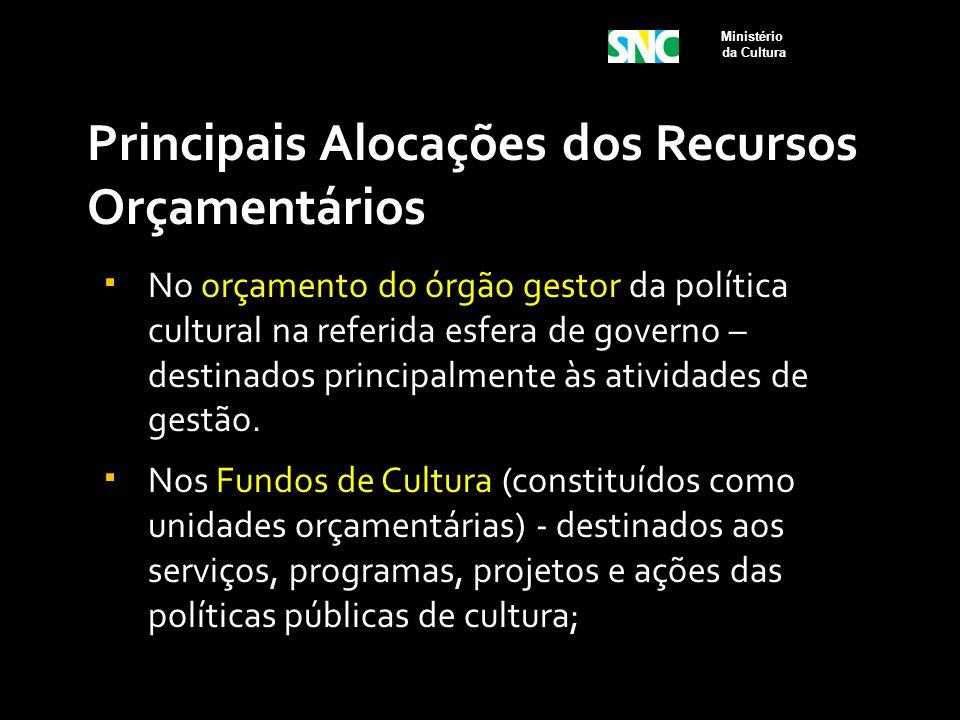 Principais Alocações dos Recursos Orçamentários  No orçamento do órgão gestor da política cultural na referida esfera de governo – destinados princip