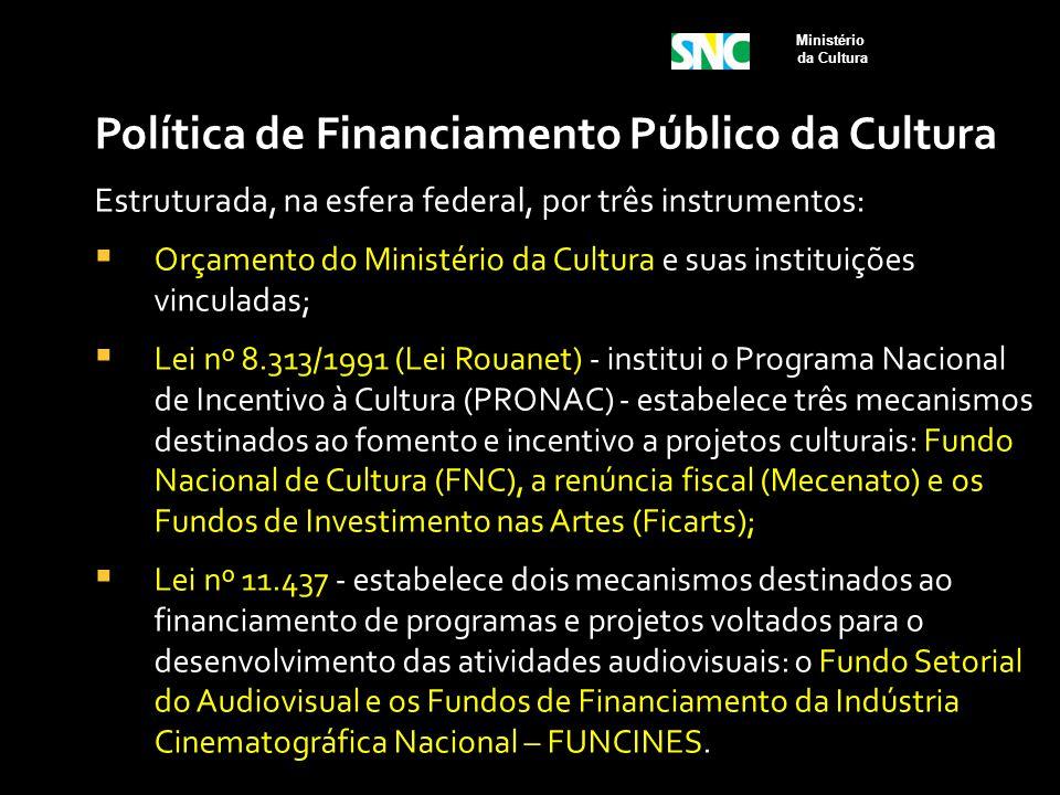 Política de Financiamento Público da Cultura Estruturada, na esfera federal, por três instrumentos:  Orçamento do Ministério da Cultura e suas instit