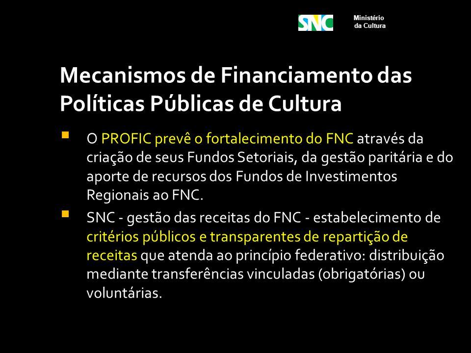 Mecanismos de Financiamento das Políticas Públicas de Cultura  O PROFIC prevê o fortalecimento do FNC através da criação de seus Fundos Setoriais, da