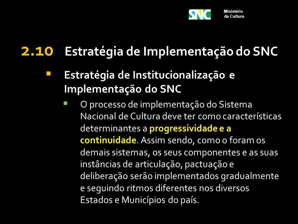 2.10 Estratégia de Implementação do SNC  Estratégia de Institucionalização e Implementação do SNC  O processo de implementação do Sistema Nacional d