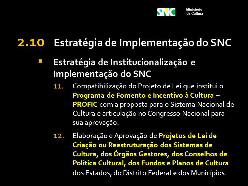 2.10 Estratégia de Implementação do SNC  Estratégia de Institucionalização e Implementação do SNC 11. Compatibilização do Projeto de Lei que institui