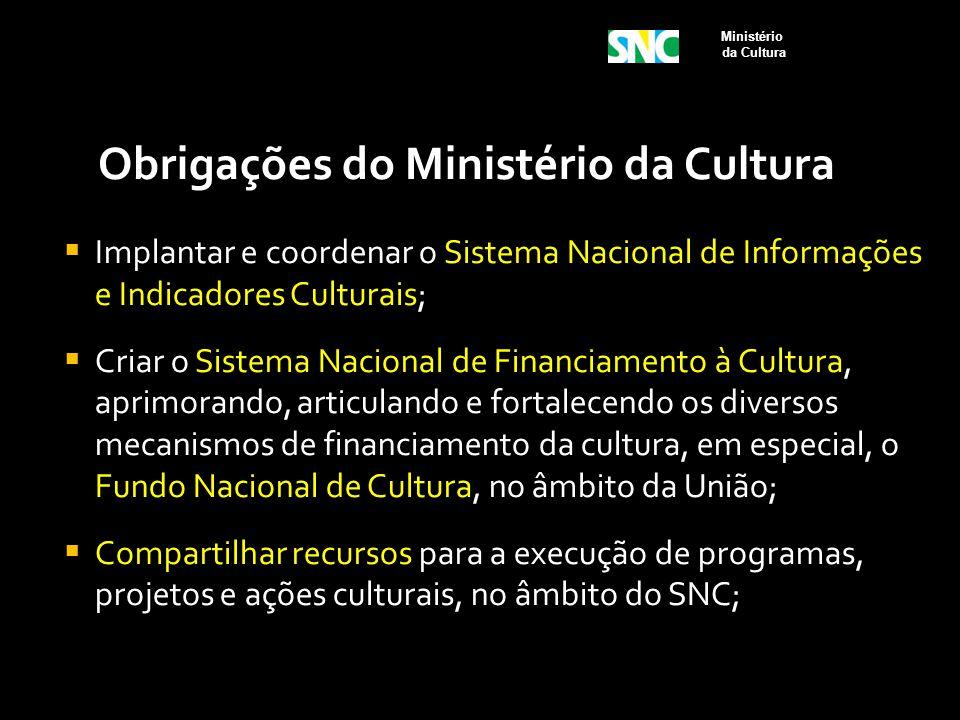 Obrigações do Ministério da Cultura  Implantar e coordenar o Sistema Nacional de Informações e Indicadores Culturais;  Criar o Sistema Nacional de F
