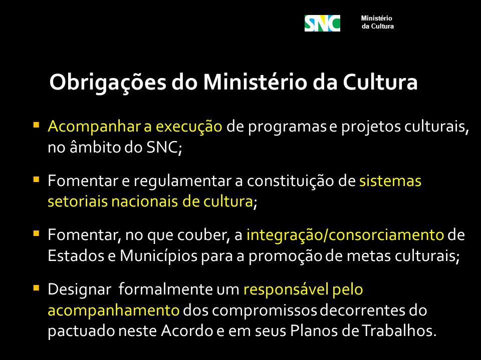 Obrigações do Ministério da Cultura  Acompanhar a execução de programas e projetos culturais, no âmbito do SNC;  Fomentar e regulamentar a constitui
