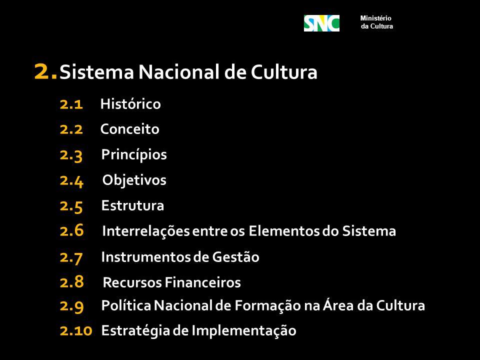 2. Sistema Nacional de Cultura 2.1 Histórico 2.2 Conceito 2.3 Princípios 2.4 Objetivos 2.5 Estrutura 2.6 Interrelações entre os Elementos do Sistema 2