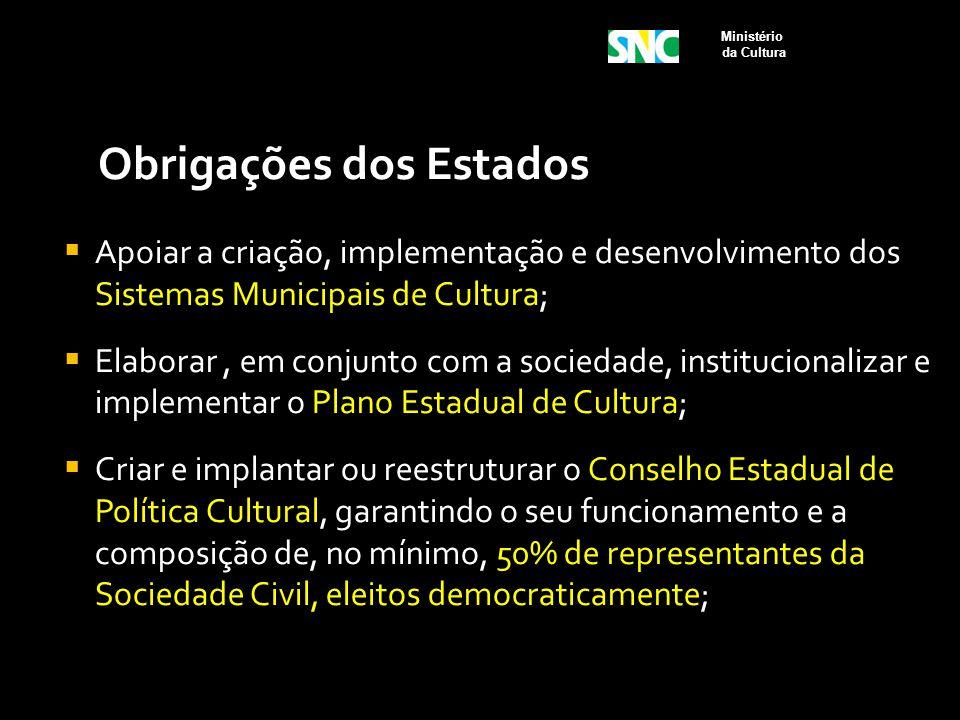 Obrigações dos Estados  Apoiar a criação, implementação e desenvolvimento dos Sistemas Municipais de Cultura;  Elaborar, em conjunto com a sociedade