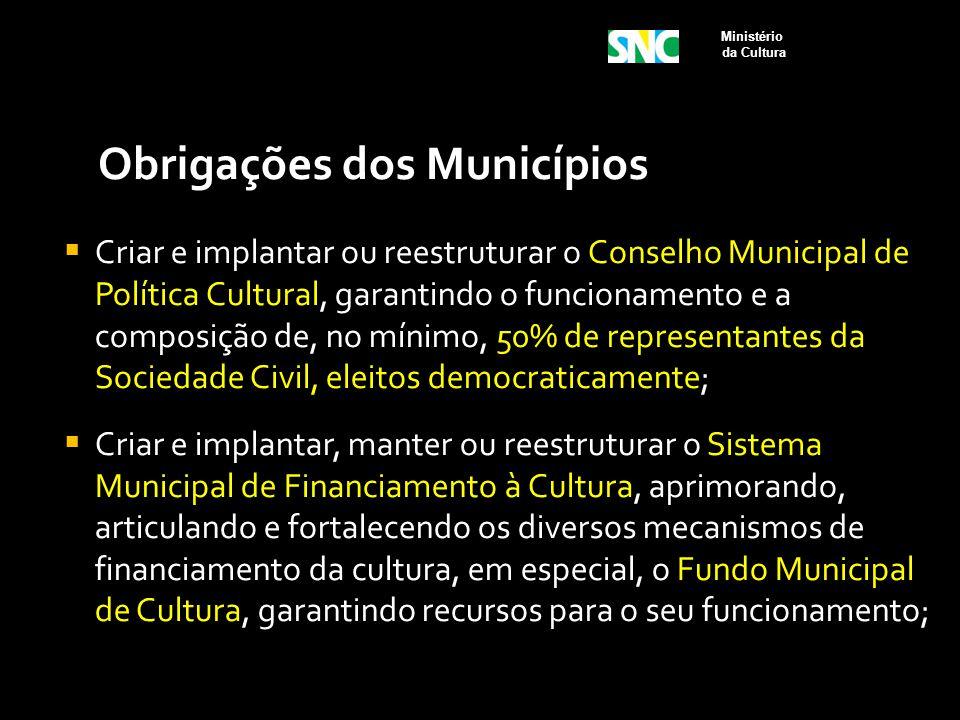 Obrigações dos Municípios  Criar e implantar ou reestruturar o Conselho Municipal de Política Cultural, garantindo o funcionamento e a composição de,