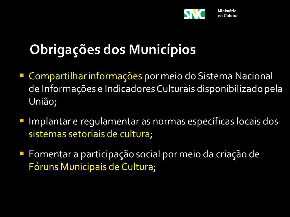 Obrigações dos Municípios  Compartilhar informações por meio do Sistema Nacional de Informações e Indicadores Culturais disponibilizado pela União; 