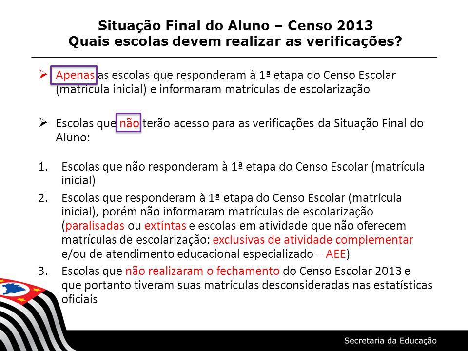 Situação Final do Aluno – Censo 2013 Encerramento do Ano Escolar - obrigatório  Clicar em Encerramento do ano escolar após o término de todas as verificações e correções e em seguida em Sim