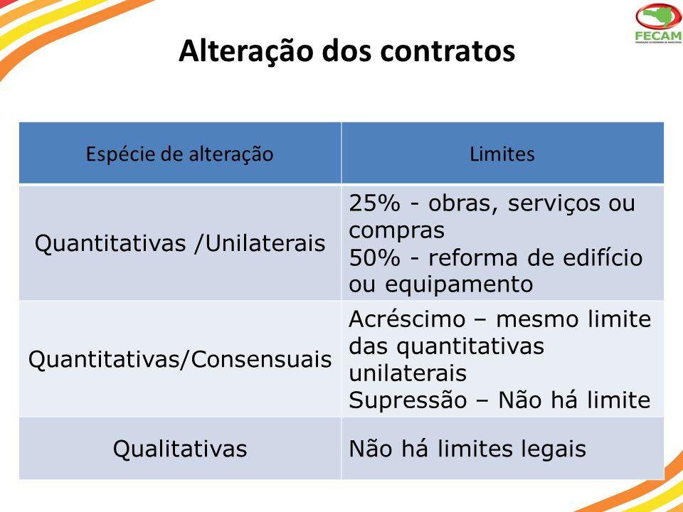 Alteração dos contratos Espécie de alteraçãoLimites Quantitativas /Unilaterais 25% - obras, serviços ou compras 50% - reforma de edifício ou equipamen