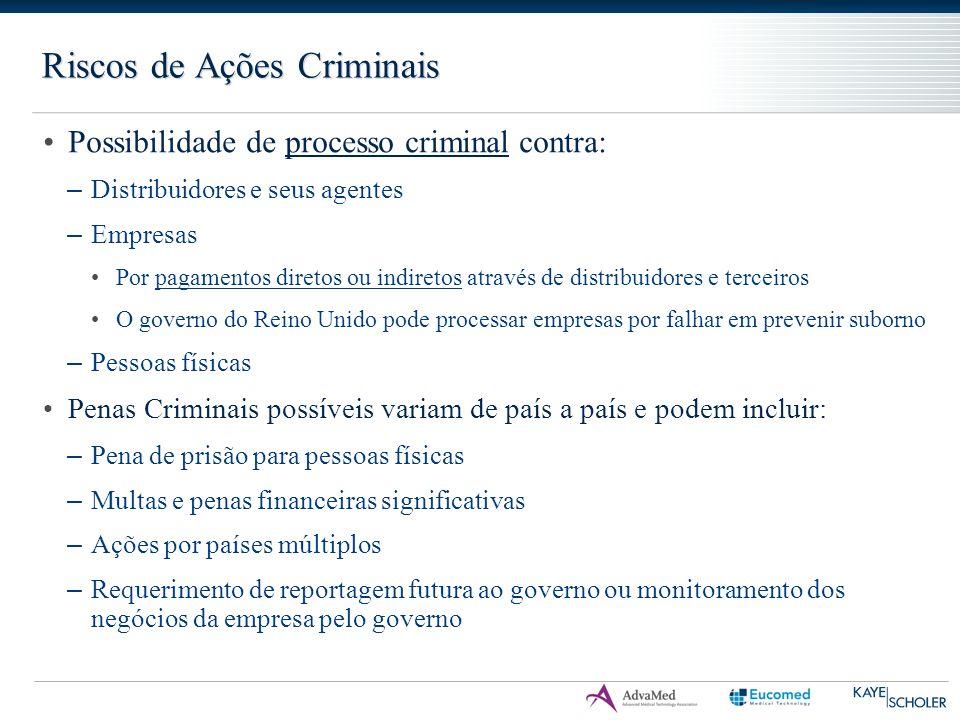 Riscos de Ações Criminais Possibilidade de processo criminal contra: – Distribuidores e seus agentes – Empresas Por pagamentos diretos ou indiretos at