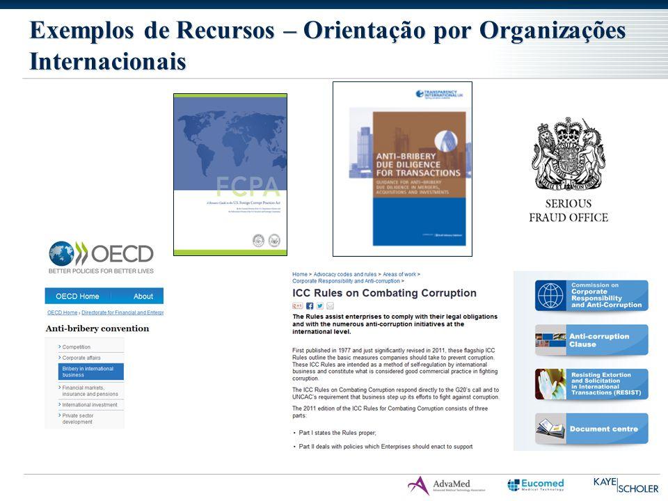 Exemplos de Recursos – Orientação por Organizações Internacionais