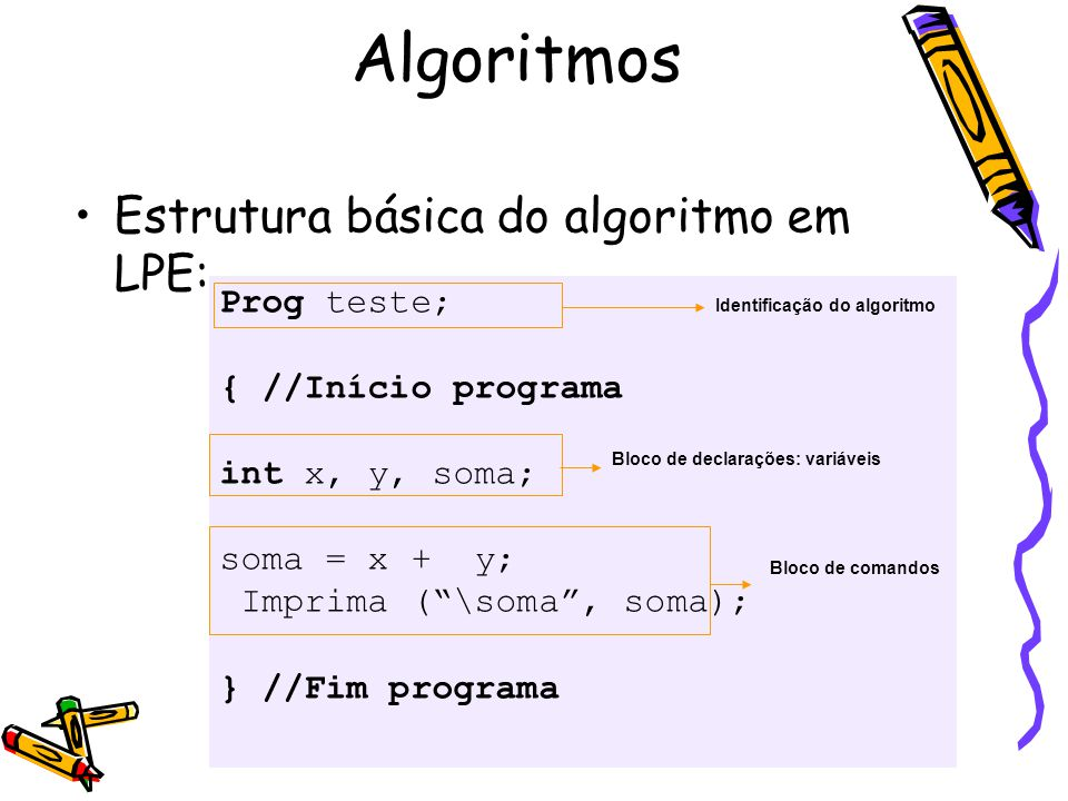 "Estrutura básica do algoritmo em LPE: Prog teste; { //Início programa int x, y, soma; soma = x + y; Imprima (""\soma"", soma); } //Fim programa Identifi"