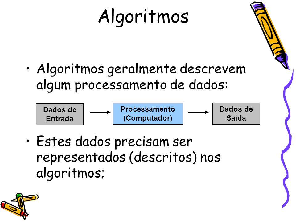 Algoritmos geralmente descrevem algum processamento de dados: Estes dados precisam ser representados (descritos) nos algoritmos; Dados de Entrada Dado