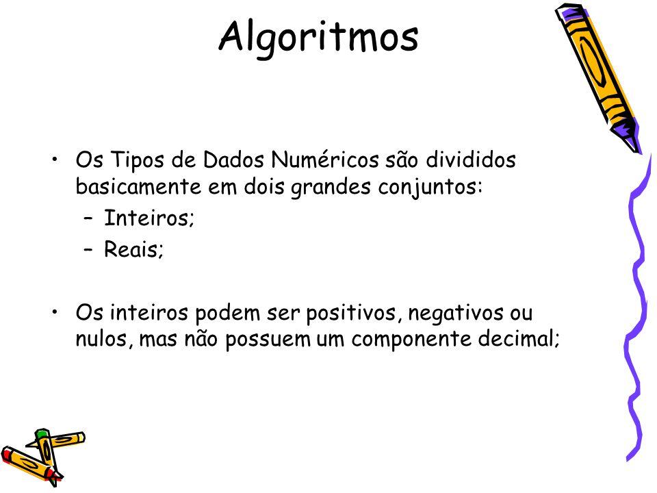 Os Tipos de Dados Numéricos são divididos basicamente em dois grandes conjuntos: –Inteiros; –Reais; Os inteiros podem ser positivos, negativos ou nulo