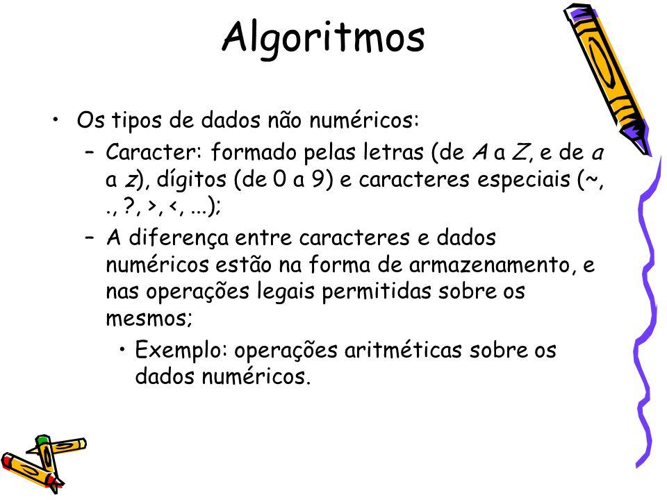 Os tipos de dados não numéricos: –Caracter: formado pelas letras (de A a Z, e de a a z), dígitos (de 0 a 9) e caracteres especiais (~,., ?, >, <,...);
