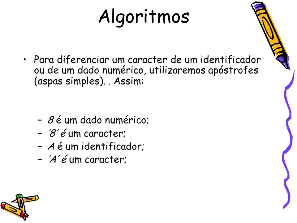 Para diferenciar um caracter de um identificador ou de um dado numérico, utilizaremos apóstrofes (aspas simples).. Assim: –8 é um dado numérico; –'8'