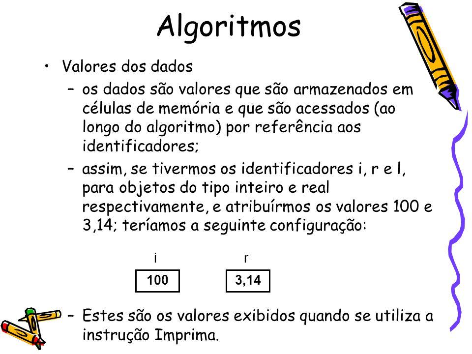 Valores dos dados –os dados são valores que são armazenados em células de memória e que são acessados (ao longo do algoritmo) por referência aos ident