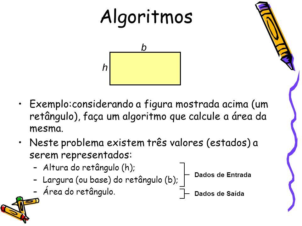 Exemplo:considerando a figura mostrada acima (um retângulo), faça um algoritmo que calcule a área da mesma. Neste problema existem três valores (estad