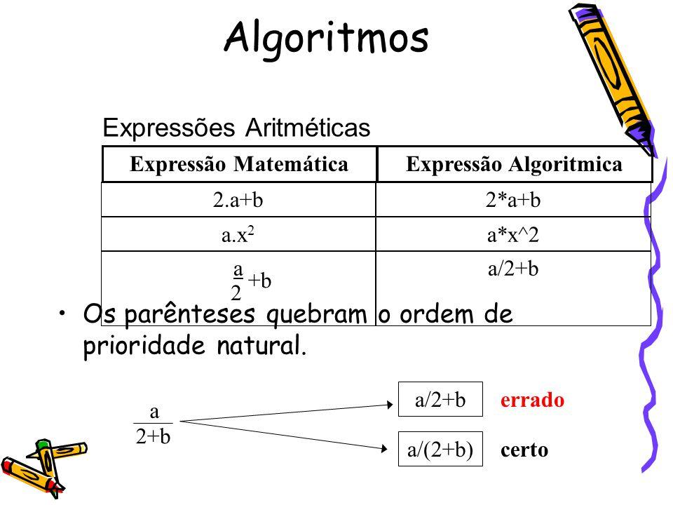 Os parênteses quebram o ordem de prioridade natural. a Expressão MatemáticaExpressão Algoritmica 2.a+b2*a+b a/2+b a*x^2a.x 2 2 +b a 2+b a/2+b a/(2+b)