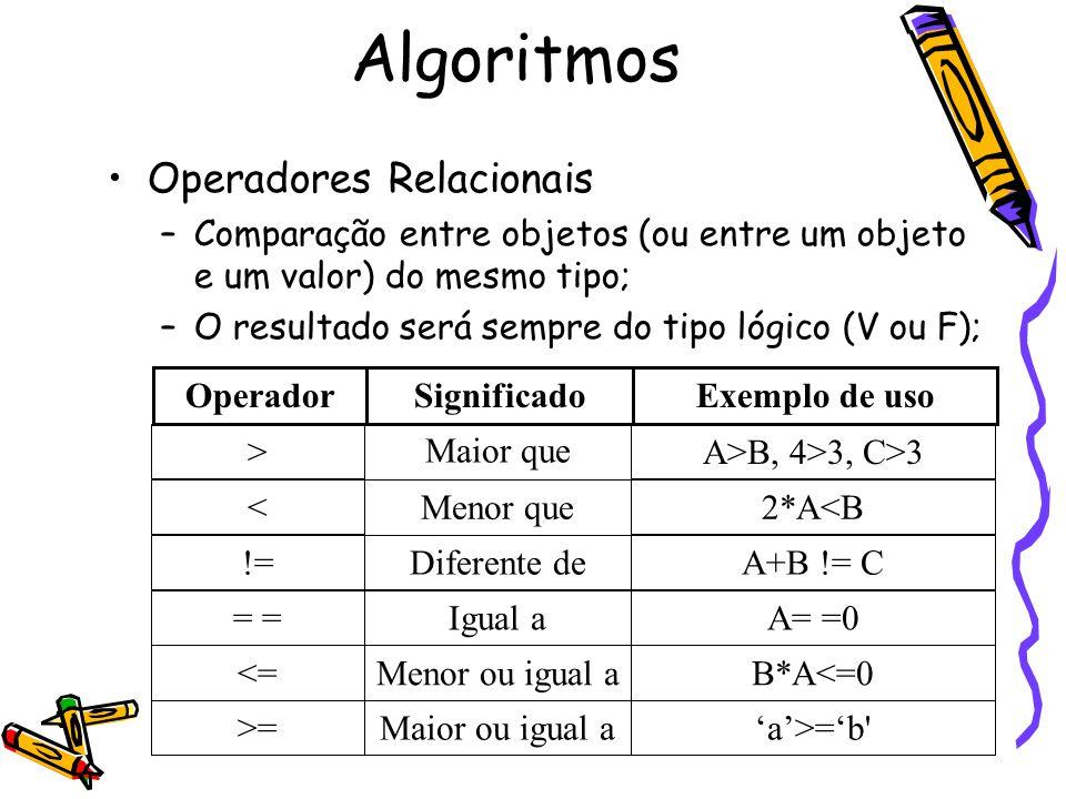 Operadores Relacionais –Comparação entre objetos (ou entre um objeto e um valor) do mesmo tipo; –O resultado será sempre do tipo lógico (V ou F); Oper
