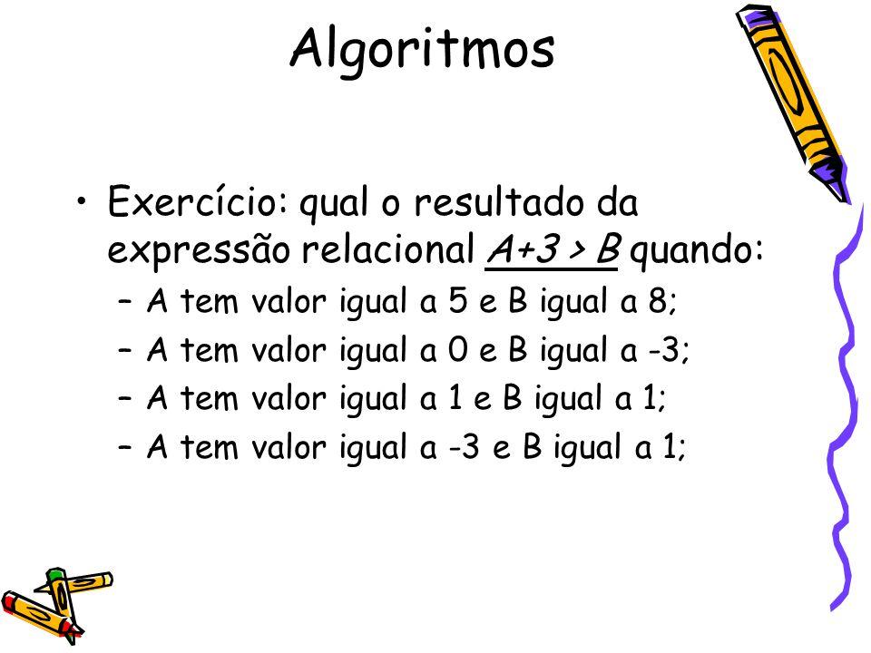 Exercício: qual o resultado da expressão relacional A+3 > B quando: –A tem valor igual a 5 e B igual a 8; –A tem valor igual a 0 e B igual a -3; –A te