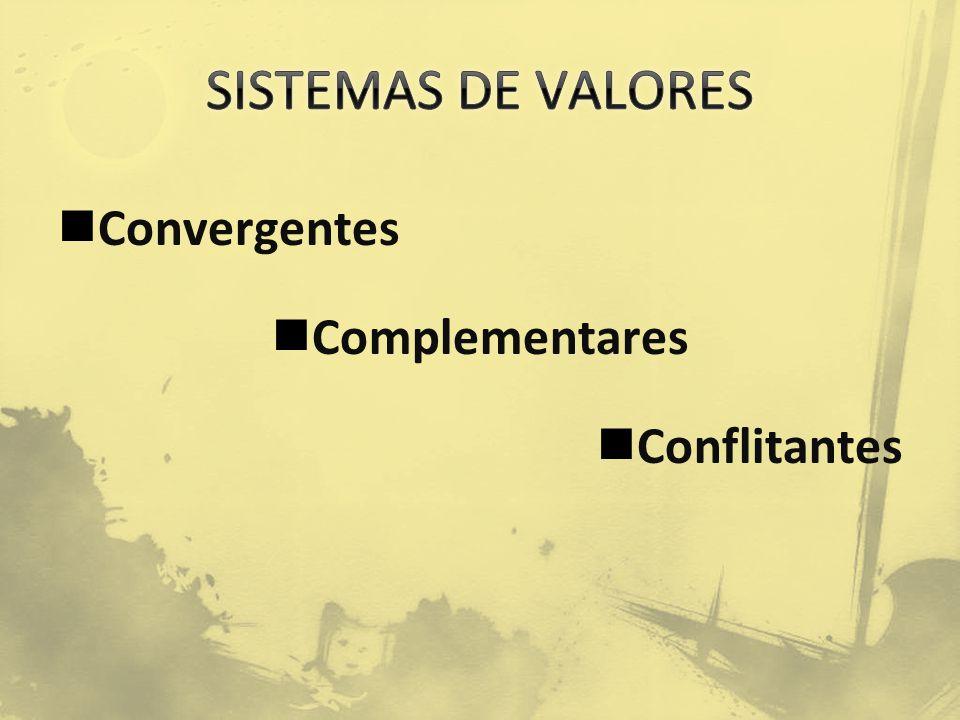 Convergentes Complementares Conflitantes