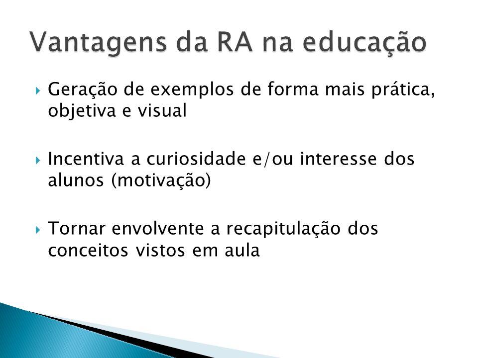  Geração de exemplos de forma mais prática, objetiva e visual  Incentiva a curiosidade e/ou interesse dos alunos (motivação)  Tornar envolvente a recapitulação dos conceitos vistos em aula