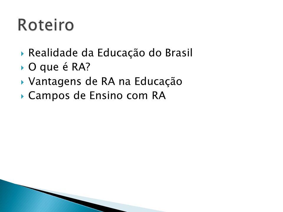  Realidade da Educação do Brasil  O que é RA.