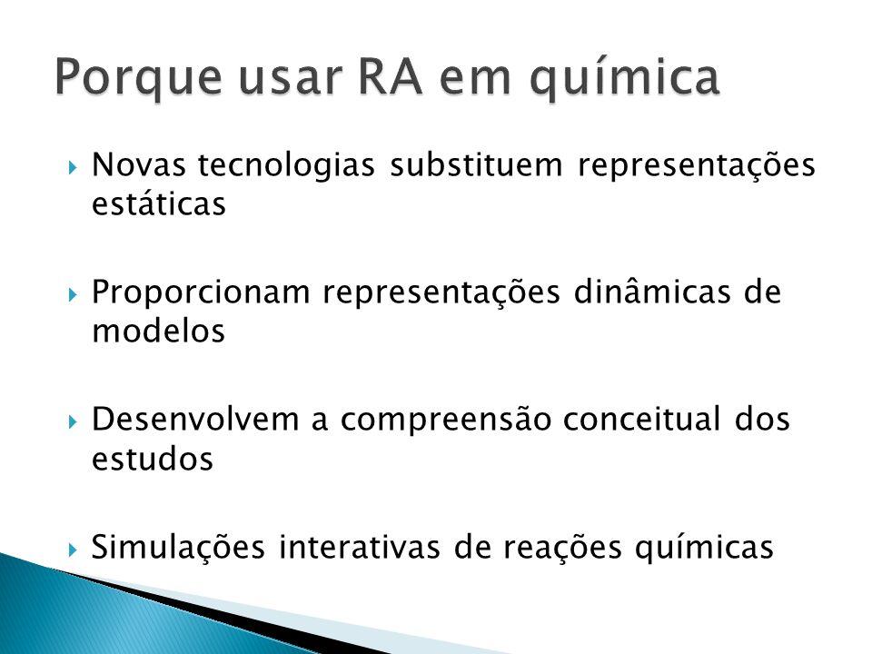  Novas tecnologias substituem representações estáticas  Proporcionam representações dinâmicas de modelos  Desenvolvem a compreensão conceitual dos estudos  Simulações interativas de reações químicas