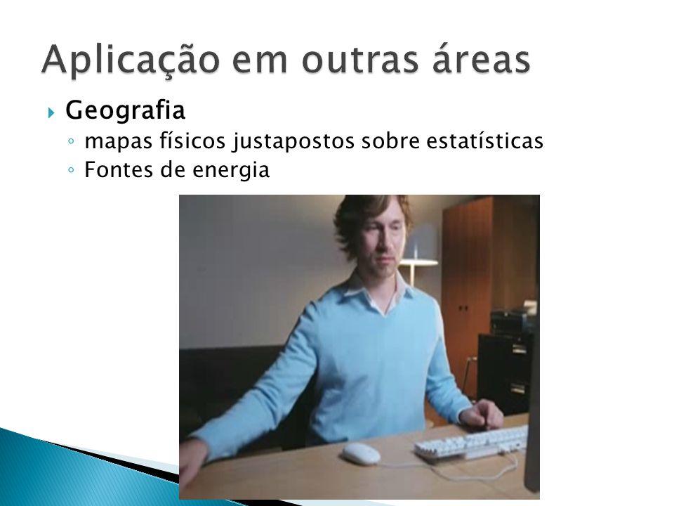  Geografia ◦ mapas físicos justapostos sobre estatísticas ◦ Fontes de energia