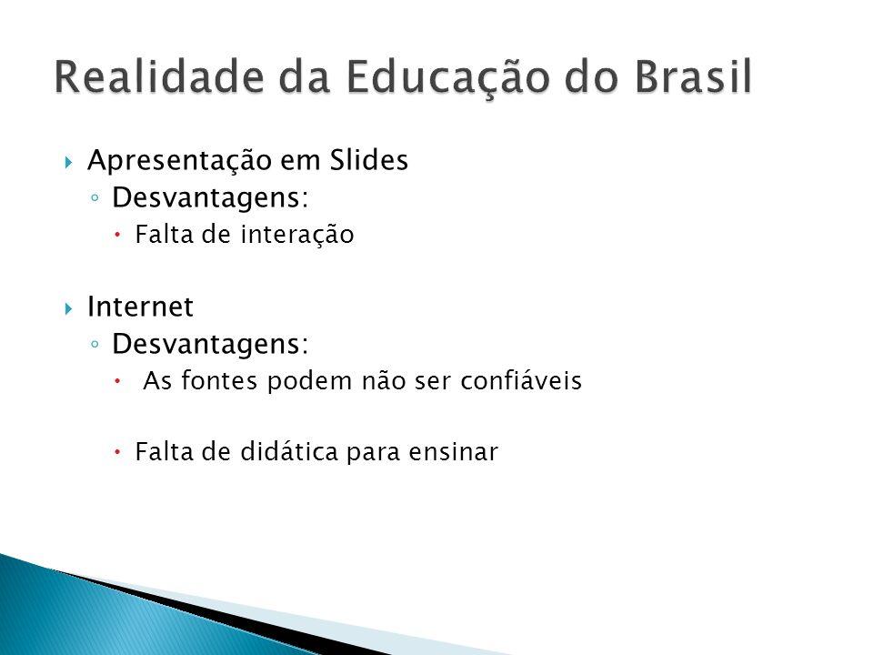  Apresentação em Slides ◦ Desvantagens:  Falta de interação  Internet ◦ Desvantagens:  As fontes podem não ser confiáveis  Falta de didática para ensinar