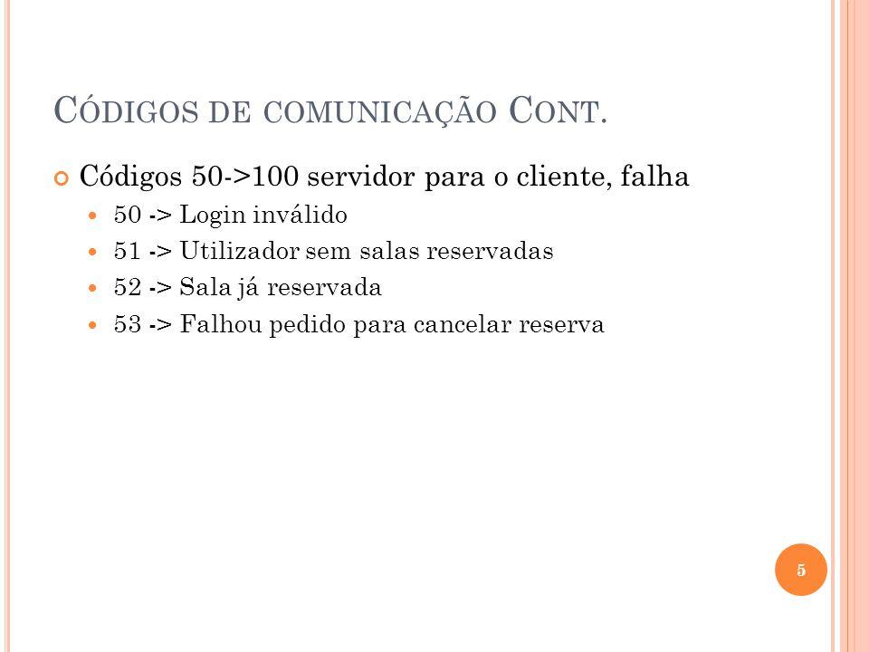 C ÓDIGOS DE COMUNICAÇÃO C ONT.