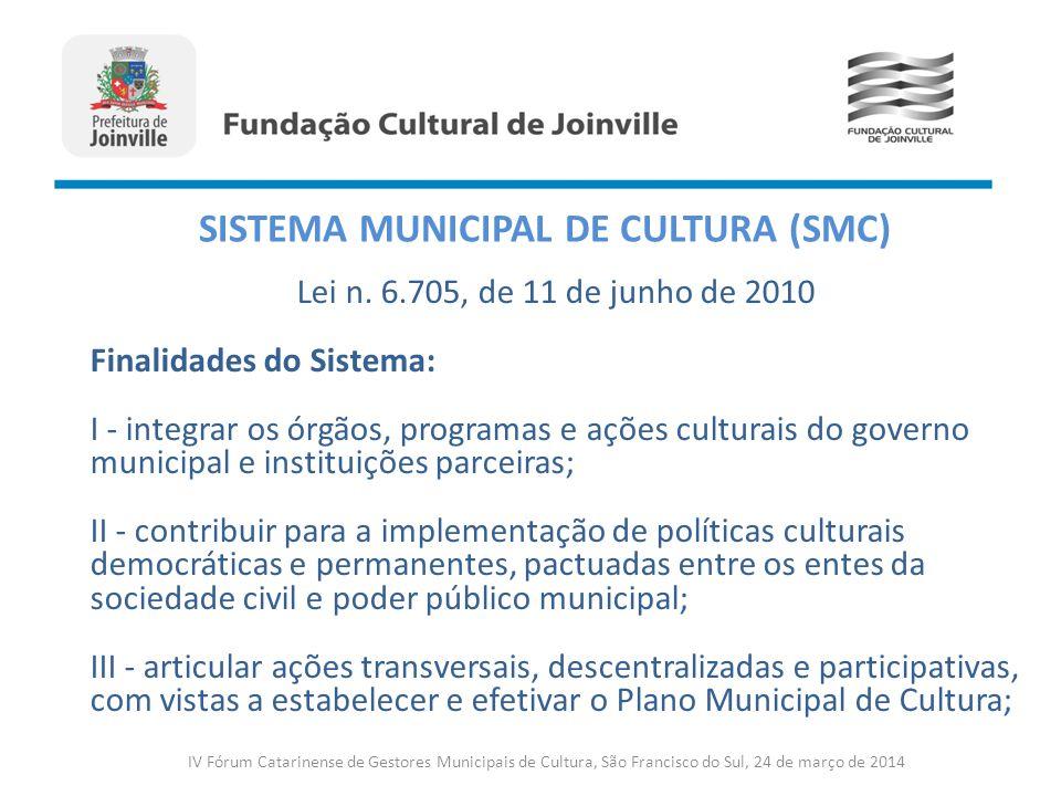 IV Fórum Catarinense de Gestores Municipais de Cultura, São Francisco do Sul, 24 de março de 2014 SISTEMA MUNICIPAL DE CULTURA (SMC) Lei n. 6.705, de